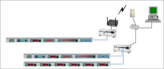 电子标签辅助拣货系统的硬件架构
