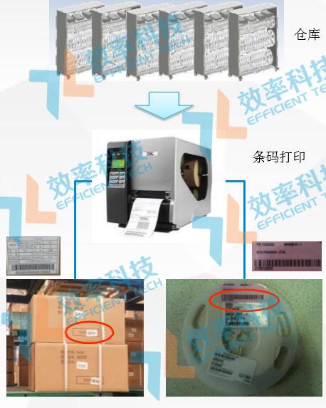 效率科技WMS仓库管理系统条码打印管理